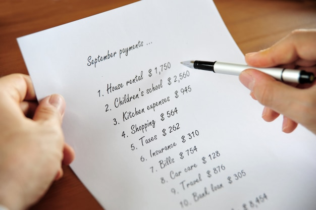 Geschäftsbudget machen