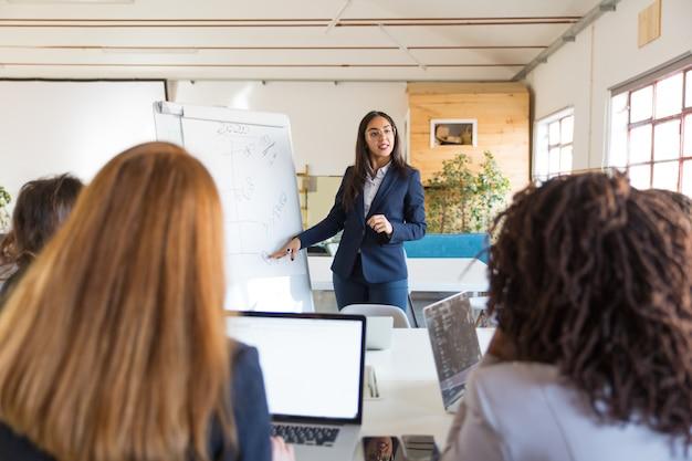Geschäftsfrau, die auf whiteboard während der darstellung zeigt