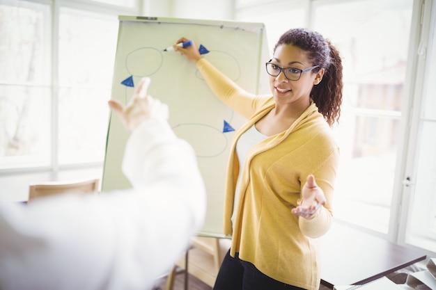 Geschäftsfrau, die darstellung im kreativen büro gibt