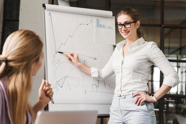 Geschäftsfrau mit brille während einer besprechungspräsentation mit ihren teamkollegen