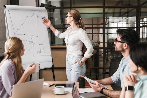 Geschäftsfrau mit brille während einer besprechungspräsentation