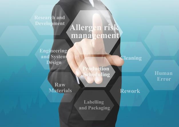 Geschäftsfrau zeigt präsentation. allergen-risikomanagement-konzept
