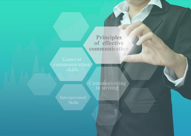 Geschäftsfrau zeigt präsentation prinzipien kommunikation.