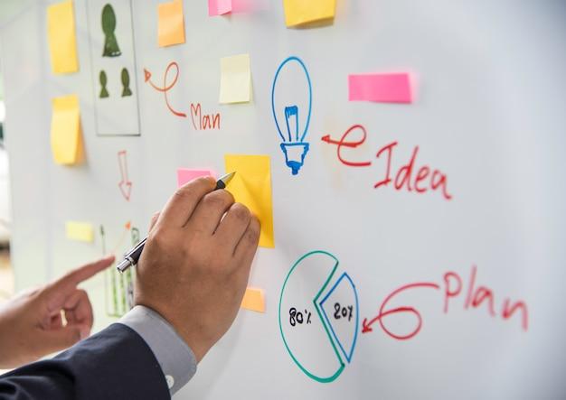 Geschäftsleute präsentieren marketingpläne und aktionspläne, während sie vorbereitet werden.
