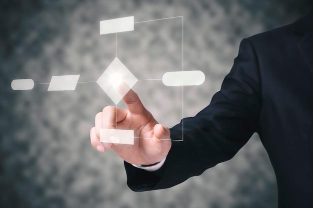 Geschäftsmann, der virtuellen bildschirm berührt geschäftsprozess- und arbeitsablaufautomatisierung mit flussdiagramm.
