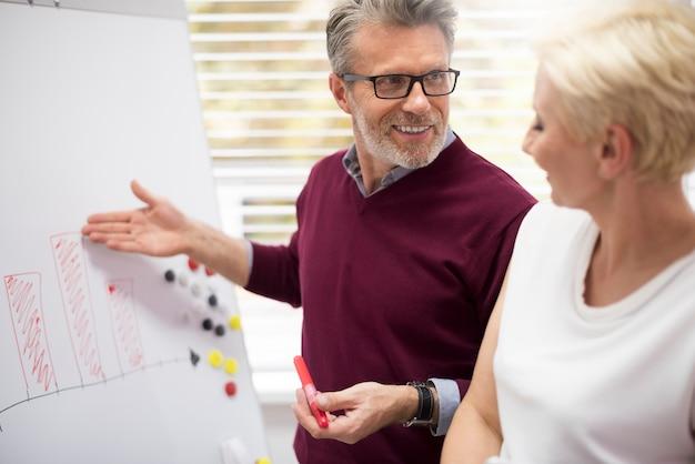 Geschäftspartner neben dem chart board