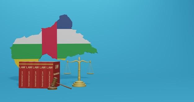 Gesetz der zentralafrikanischen republik für infografiken, social media-inhalte in 3d-rendering
