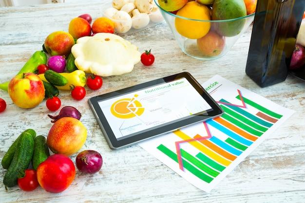 Gesunde ernährung und software-anleitung