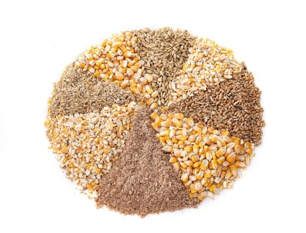 Getreidekreis lokalisiert auf weiß