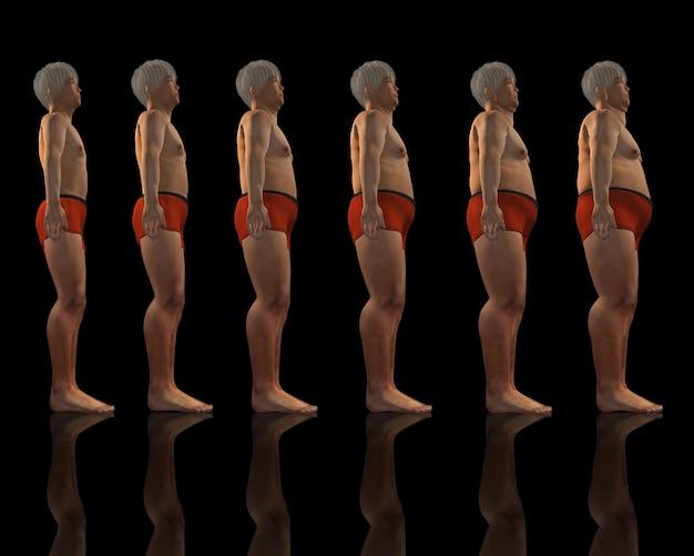 Gewichtsänderungen