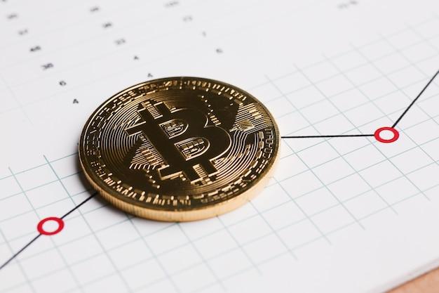 Goldenes bitcoin auf dem finanzdiagramm