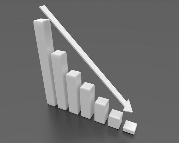 Grafik der finanzkrise