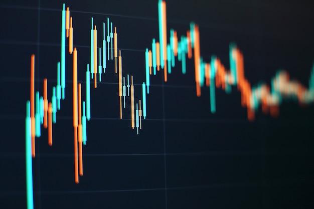 Graphenhandel einschließlich aufwärts- und abwärtstrends. börse-monitor-bildschirm-kerze-balken-diagramm des geschäftswerts aufgewachsenes konzept.