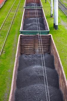 Güterwagen mit kohlenstaub