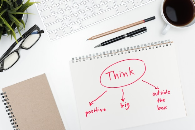 Handschrift denken in blase
