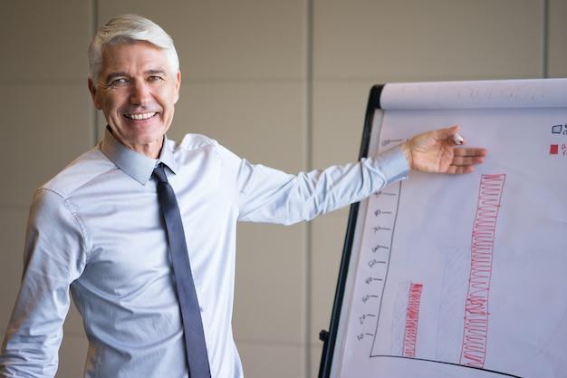 Happy senior lecturer erklären balkendiagramm