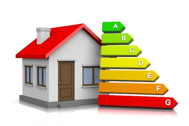 Haus energetische klasse