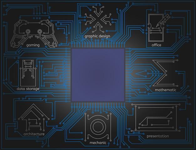 Hintergrund der technologie mit verschiedenen bereichen und anwendungen