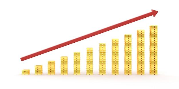 Hoher graph des goldpreises