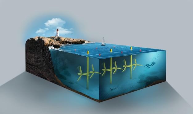 Hoher modellwinkel für erneuerbare energien mit unterwasserturbinen