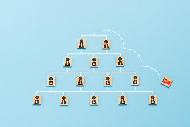 Holztafeln mit symbolen von personen mit bindungen, angeordnet durch eine pyramide auf blauem hintergrund mit einer gepunkteten linie, die erhebung, karrierewachstum, entlassung, ersetzung durch neuen mitarbeiter anzeigt. flache lage, draufsicht.