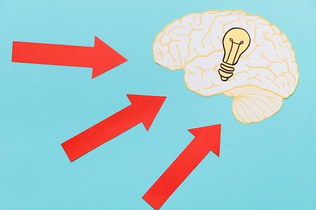 Ideen mit pfeilen