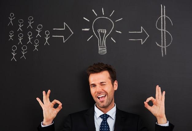 Ideen von menschen können viel geld verdienen