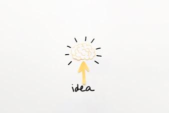 Ideentext mit dem Pfeilsymbol, das in Richtung zum denkenden Gehirn verweist