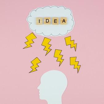 Ideenwort in einer wolke und in einem kopf auf rosa hintergrund