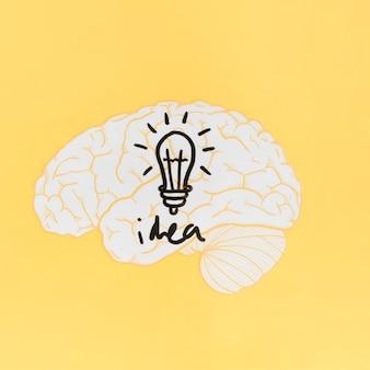 Ideenwort mit glühlampe innerhalb des gehirns auf gelbem hintergrund