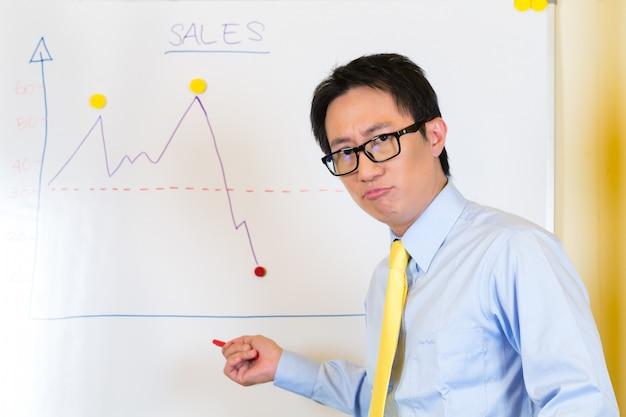 Indonesischer geschäftsmann in der agentur, die diagramm grafisch darstellt