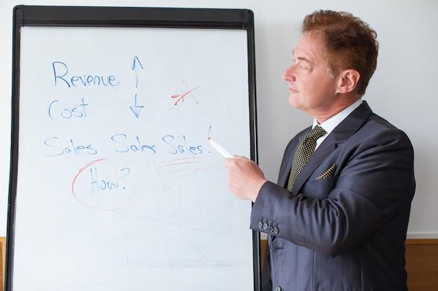 Inhalt business expert giving vortrag