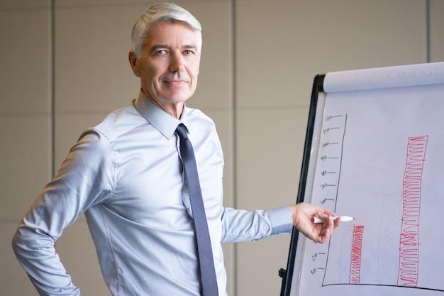 Inhalt senior expert pointing chart bar