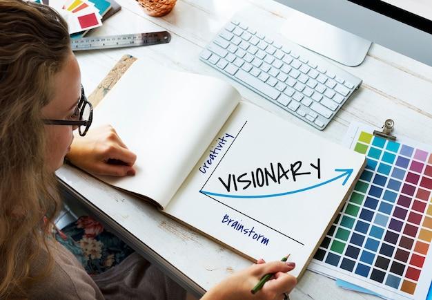 Innovation ergebnisse ziel vision erreichung Premium Fotos