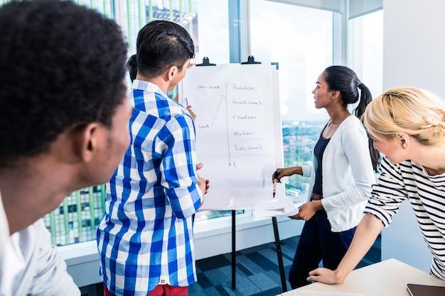Investitionspitch für start-up-unternehmen zur finanzierung