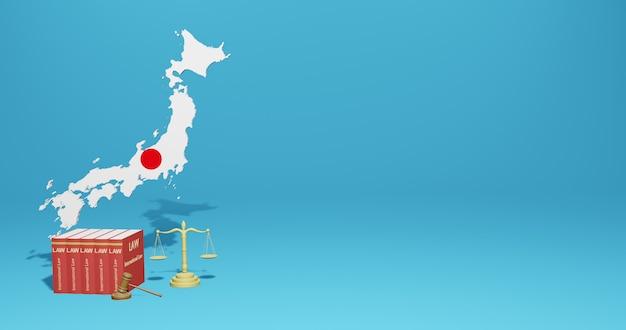 Japanisches gesetz für infografiken, social media-inhalte in 3d-rendering
