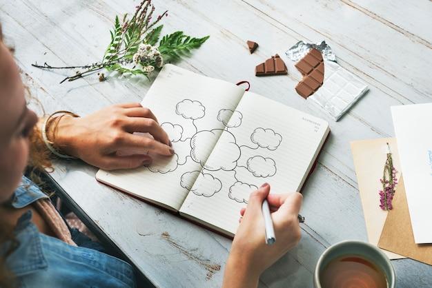 Junge kreative frau, die eine sinneskarte zeichnet
