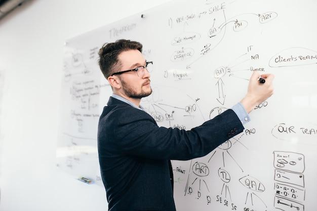 Junger attraktiver dunkelhaariger mann in der brille schreibt einen geschäftsplan auf whiteboard. er trägt ein blaues hemd und eine dunkle jacke.