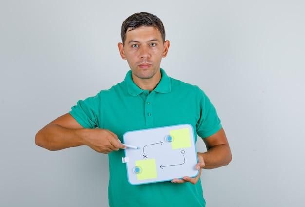 Junger mann, der geschäftsschema an bord im grünen t-shirt zeigt und ernsthafte vorderansicht schaut.