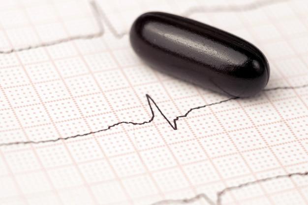 Kardiogramm und eine pille