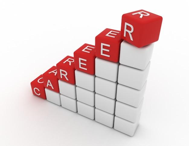 Karriereleiter. karriereschritte als blockaden