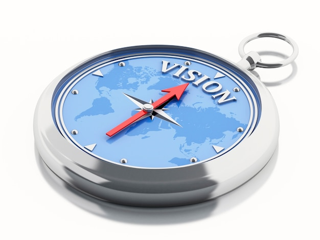 Kompass vision