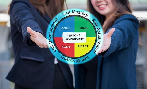 Konzept der persönlichen entwicklungsfähigkeiten. diagramm mit schlüsselwörtern für wachstum und erfolg im geschäft.