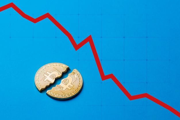 Konzept sinken und fallen kryptowährungskurs und ein handelsverbot. münze bitcoin ist auf einem blau in zwei hälften gebrochen