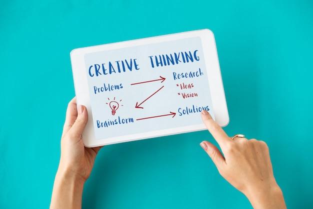 Kreativ denkendes geschäftsstrategiekonzept