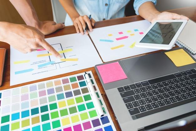 Kreative ui-designer-teamwork-meetingplanung für die entwicklung von drahtmodell-layout-anwendungen