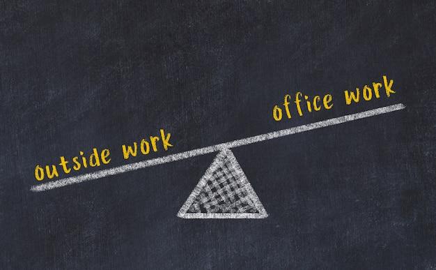 Kreidebrettskizze der skalen. konzept der balance zwischen büroarbeit und außenarbeit