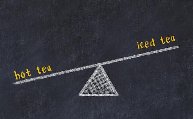 Kreidebrettskizze der skalen. konzept der balance zwischen heißem tee und eistee