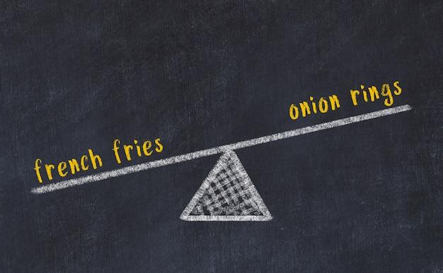 Kreidebrettskizze der skalen. konzept des gleichgewichts zwischen pommes-frites und zwiebelringen