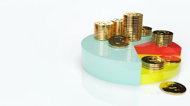Kreisdiagramm und goldmünzen für das rendern von geschäftsinhalten 3d